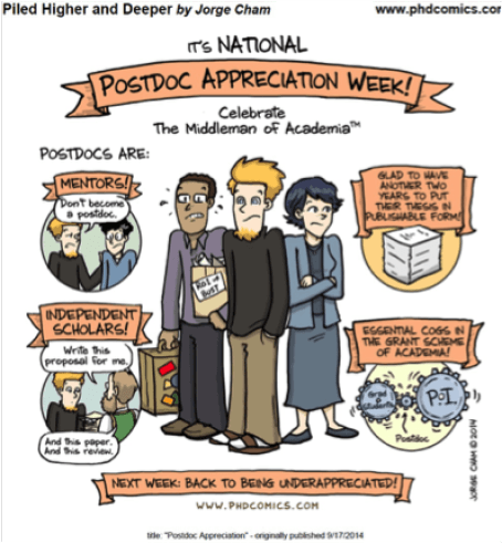 """Reprinted with permission from """"Piled Higher and Deeper"""" by Jorge Cham www.phdcomics.com"""